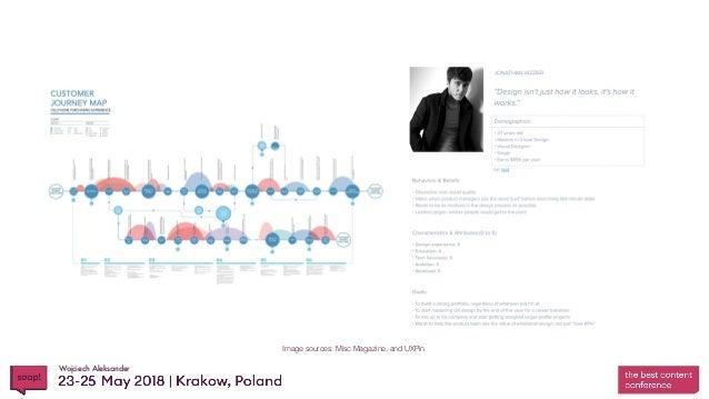 Wojciech Aleksander Image sources: Misc Magazine, and UXPin