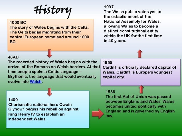 HISTORY OF WALES PDF
