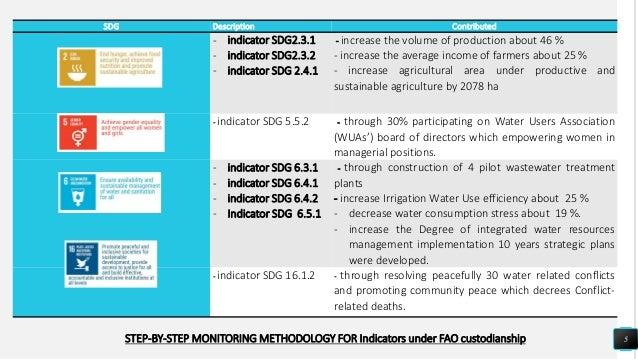 SDG Description Contributed - indicator SDG2.3.1 - indicator SDG2.3.2 - indicator SDG 2.4.1 - increase the volume of produ...