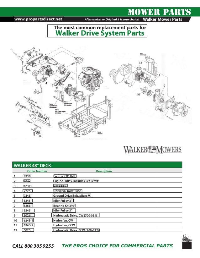 walker mower schematic house wiring diagram symbols \u2022 walker mower carburetor walker mower drive system parts rh slideshare net walker mower manual walker mower wiring schematic