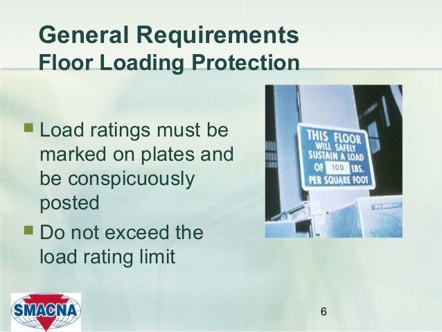 Floor Load Ratings Osha Osha Panel Built Inc Walking