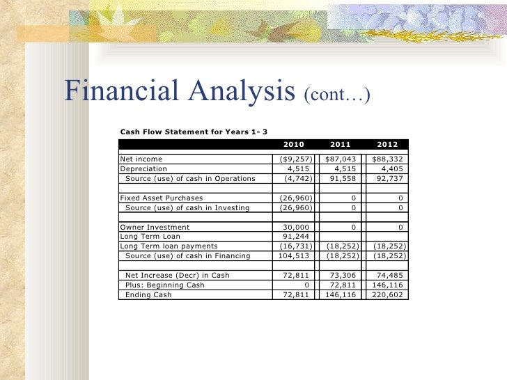 walker and company profit plan decisions essay To learn how to use a profit plan to test key business decisions case synopsis the case portrays a series of profit planning decisions in a family-owned publishing company the case is written by and about the same individual, ramsey walker, a young, recent business school graduate.