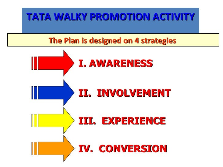 TATA WALKY PROMOTION ACTIVITY The Plan is designed on 4 strategies  I. AWARENESS II.  INVOLVEMENT III.  EXPERIENCE IV.  CO...