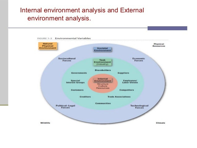 ibm external and internal environments External and internal environmental analysis this environmental analysis will provide a complete external environmental scan designed to provide royalblu invites with the tools needed to identify the organizations strength and weaknesses furthermore, including an assessment of the company resources.