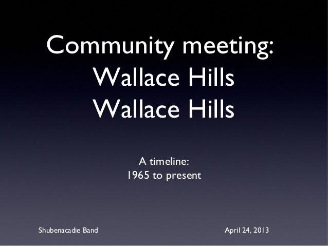 Community meeting:Wallace HillsWallace HillsA timeline:1965 to presentShubenacadie Band April 24, 2013