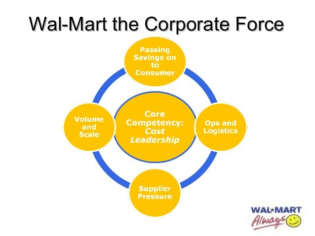 walmart stores discount operations Previous post previous the canterbury tales – thesis: in the epic poem the canterbury tales, by geoffrey chaucer, the lives of the rulers are shown to be superior.