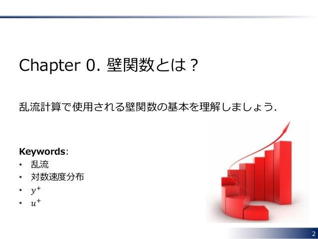 OpenFOAMの壁関数 Slide 2