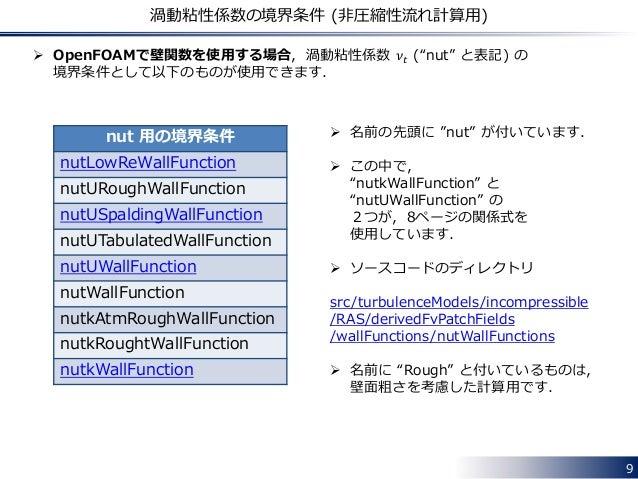 OpenFOAMの壁関数