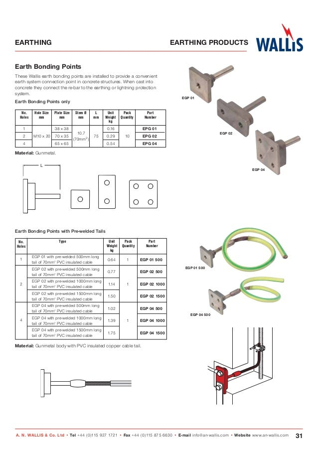 Wallis Earthing Amp Lightning Protection Systems