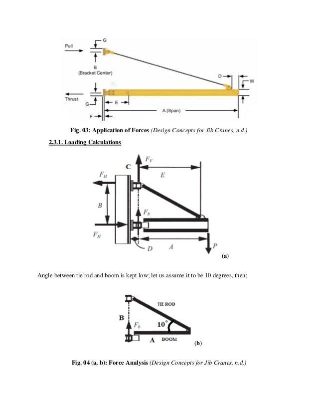 Wall mounted jib crane (h type) report