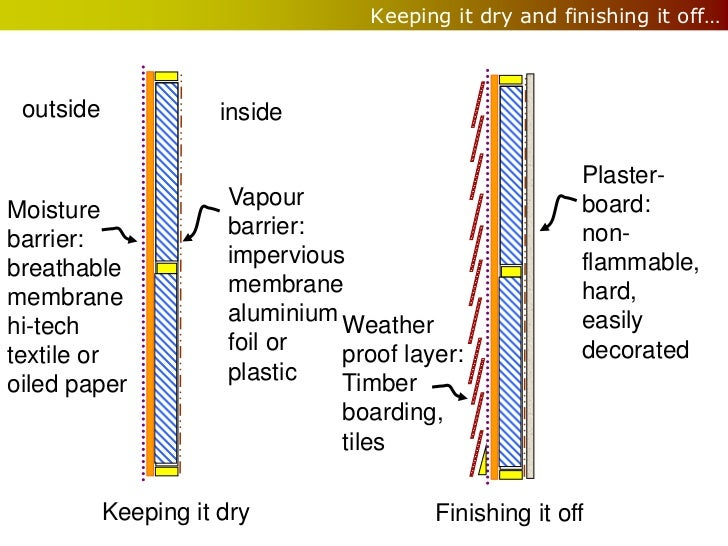 Timber Frame Vapour Barrier Frame Design Amp Reviews