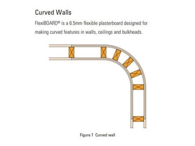 Soundproof Wall Panels