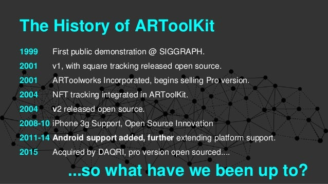 1999 First public demonstration @ SIGGRAPH. 2001 v1, with square tracking released open source. 2001 ARToolworks Incorpora...