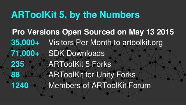ARToolKit 5, by the Numbers Pro Versions Open Sourced on May 13 2015 35,000+ Visitors Per Month to artoolkit.org 71,000+ S...