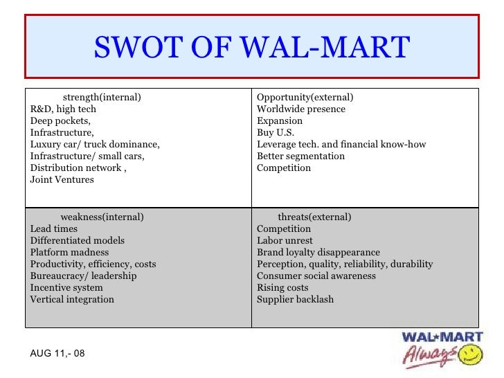 External environment analysis for wal mart