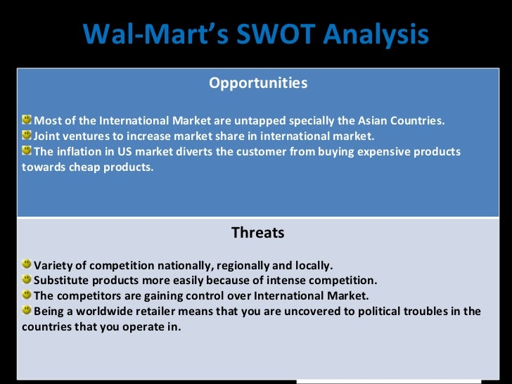 wal mart swot analysis Swot analysis wal-mart strengths wal-mart is a powerful retail brand it has a reputation for value for money, convenience and a wide range of products all in one store.