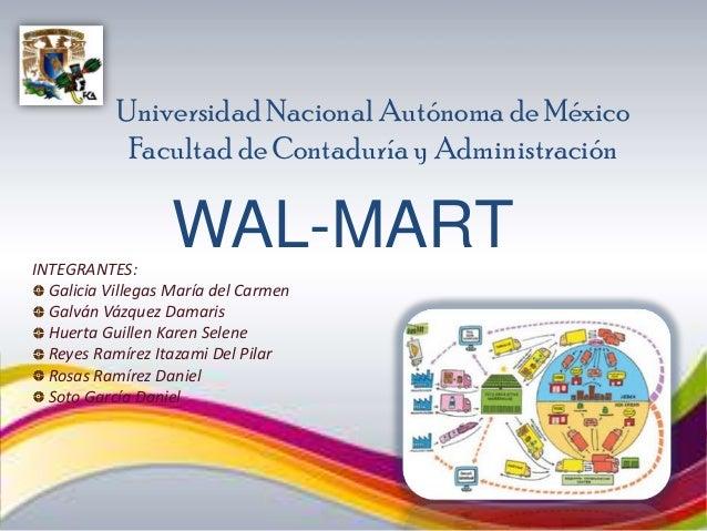 Universidad Nacional Autónoma de México            Facultad de Contaduría y AdministraciónINTEGRANTES:                  WA...