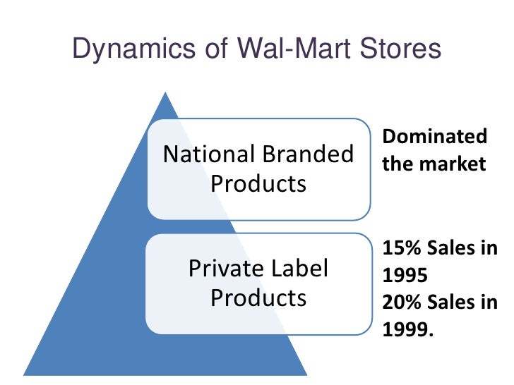 walmart case study 2003 Wal-mart stores in 2003 case solution, examines wal-mart's development over three decades and provides financial and descriptive detail of its domestic operations in 2003, wal-mart.