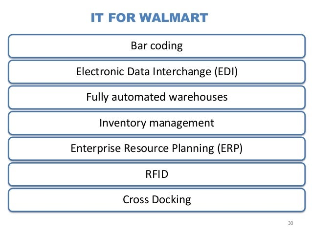 Supply chain management best practices from Wal-Mart take center stage at CSCMP