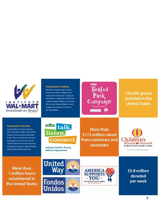 Walmart 2007 Annual Report
