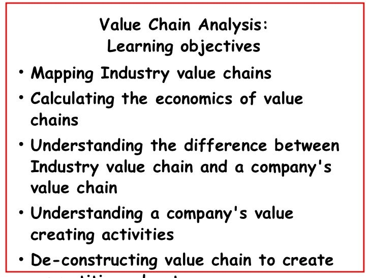 Value Chain Analysis: Learning objectives <ul><li>Mapping Industry value chains </li></ul><ul><li>Calculating the economic...