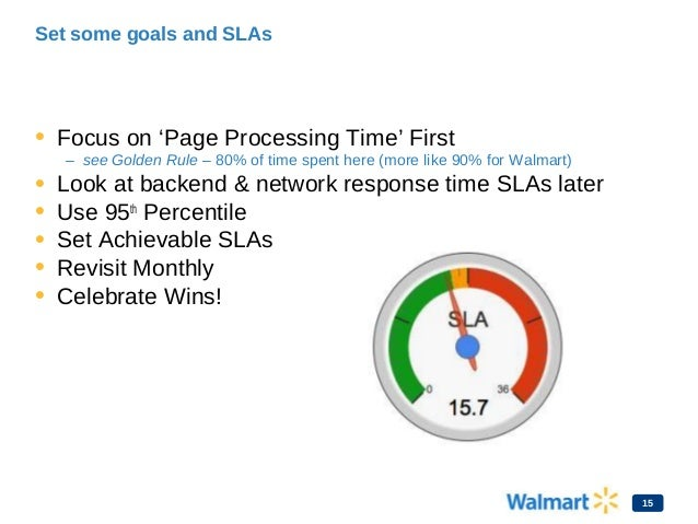 Walmart pagespeed-slide