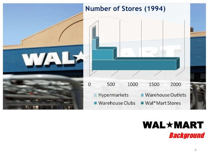 a case study of wal mart Walmart case study 2278 words | 10 pages chapter 1& 2 module 1 wal-mart case study shannan haynes st gregory's university give a short account of the history of the company, and trace the evolution of its strategy.