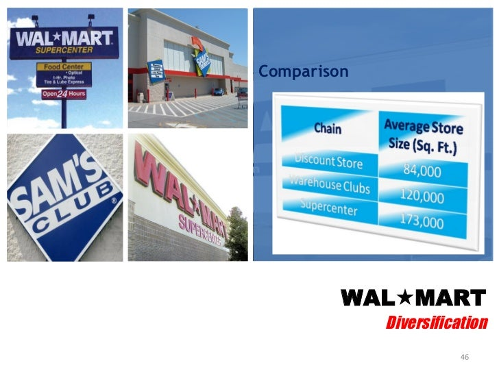 Wal-Marts Sustainability Strategy (A) Case Solution & Answer