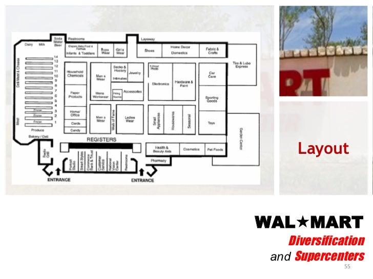 Walmart Floor Plan Diagram Schematic Diagram
