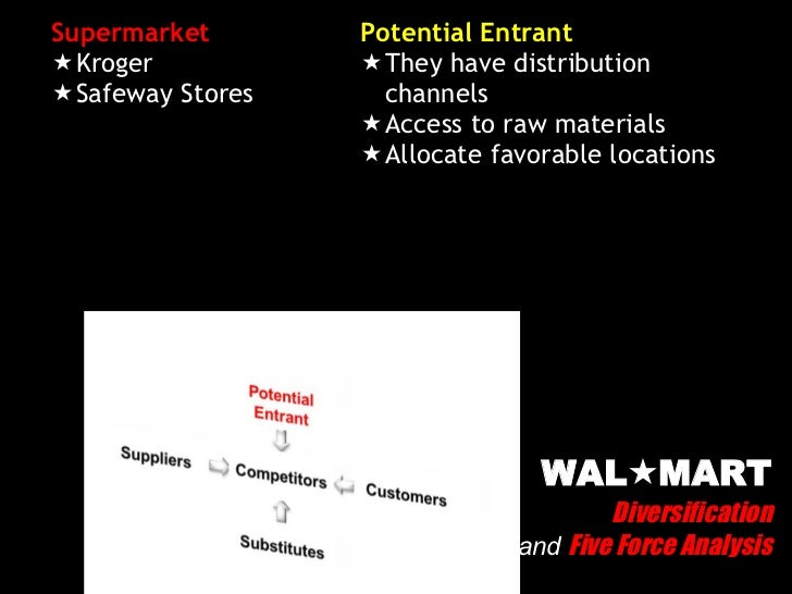 Walmart's Business Strategy: A case study of cost leadership and technological innovation