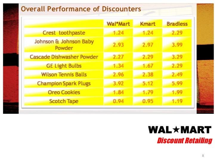 Walmart Stores Inc
