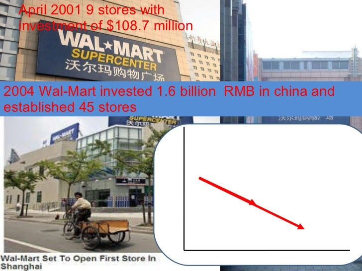 wal mart s chinese suppliers Some of china's biggest manufacturers that supply us multinationals from walmart inc to nike inc find themselves in president donald trump's cross hairs as his administration discusses new.
