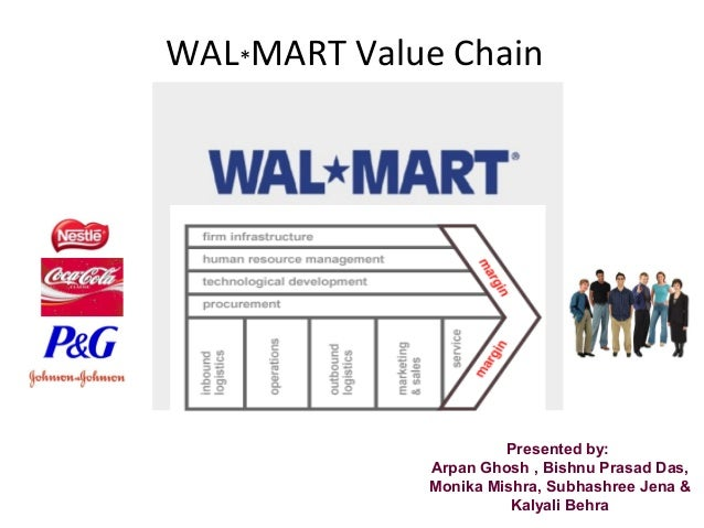 walmart value chain analysis walmart value chain presented by arpan ghosh
