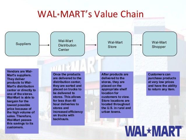 wal marts values