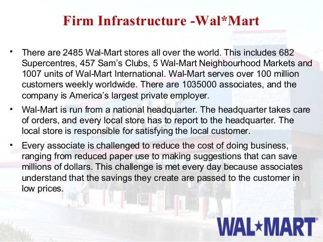 walmart information technology