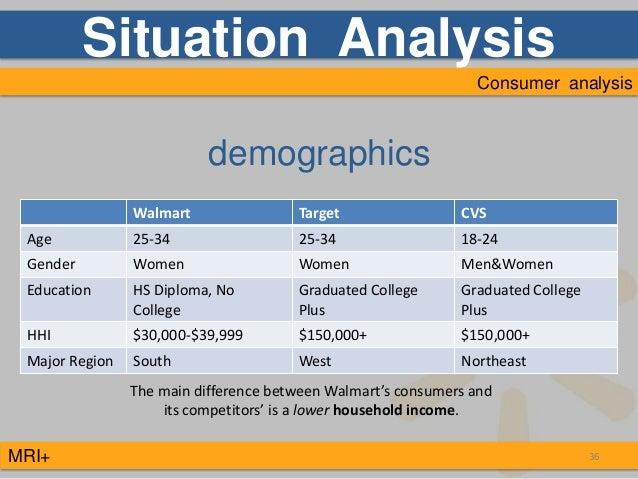 s w a t analysis of walmart