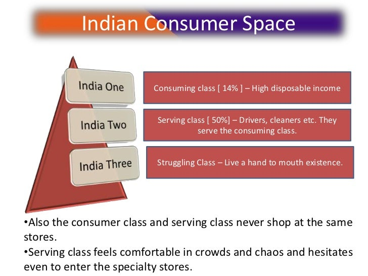 walmart vs big bazar Project report on topic comparative analysis of big bazaar and vishal mega mart 1 contents sno 1 topic page no executive summary 2 2 overviews of industry 3 3 retail meaning 4 industry.