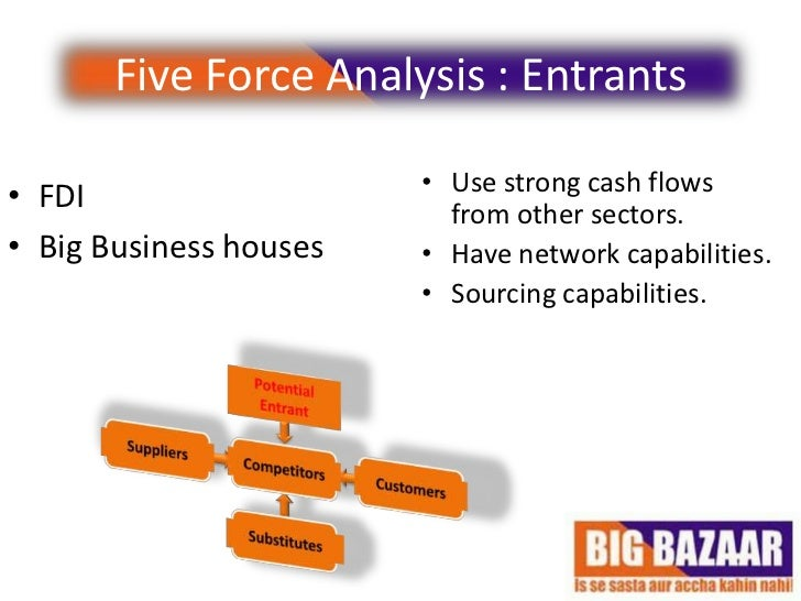 five force analysis of big bazaar The 'five forces' model advanced by porter is influential in its capability to  the  major problem are to do with industry definition, the static nature of the model,.