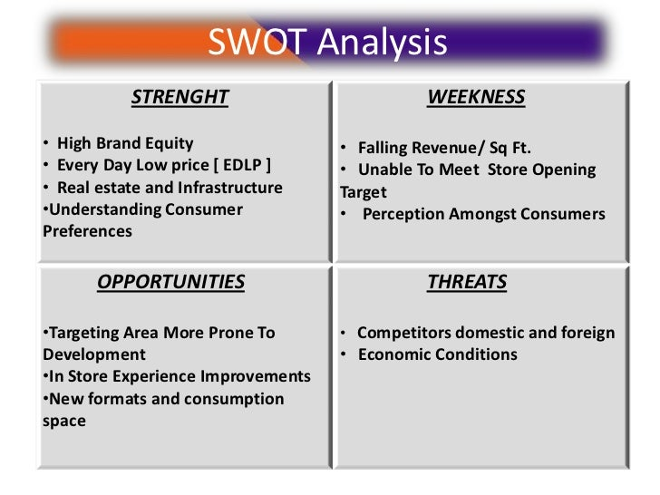 swot analysis sam walton View homework help - csr 404 assignment #3 from csr 404 at purdue  university wal-mart swot analysis sam walton founded wal-mart in 1962  when he.