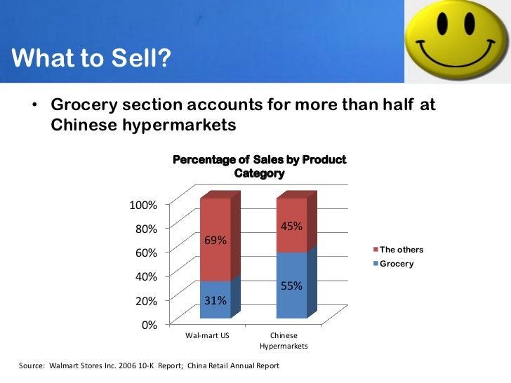 Wal-Mart's Strategies in China