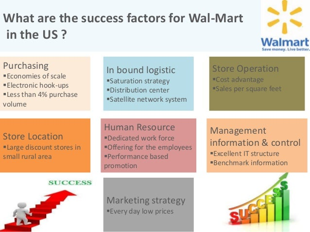 the low prices strategy as a huge factor in the success of wal mart Walmart's success stems from low costs, which are possible through specific supply and distribution strategies, and are passed to consumers as low prices walmart's success stems from low costs, which are possible through specific supply and distribution strategies, and are passed to consumers as low prices.