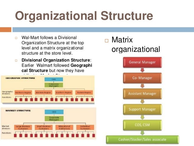 walmart s matrix organizational structure 74 contemporary forms of organizational structures  explain what a matrix structure is and the challenges of working in a  from the employee's.