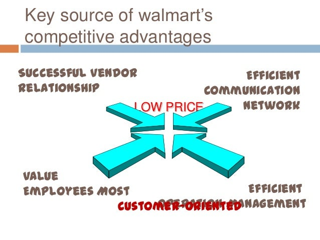 walmart competitive strategy Competitive strategy and the wal-mart threat: positioning for survival and success login sign up competitive strategy and the wal-mart threat: positioning for survival and success subject: retail industry.