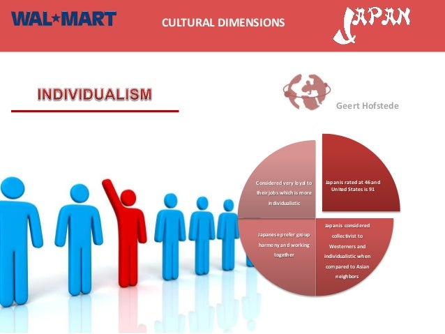 hofstede s dimensions of culture walmart Cultural differences in hofstede's five dimensions the workplace is getting more challenging to  hofstede's five dimensions of culture are: power.