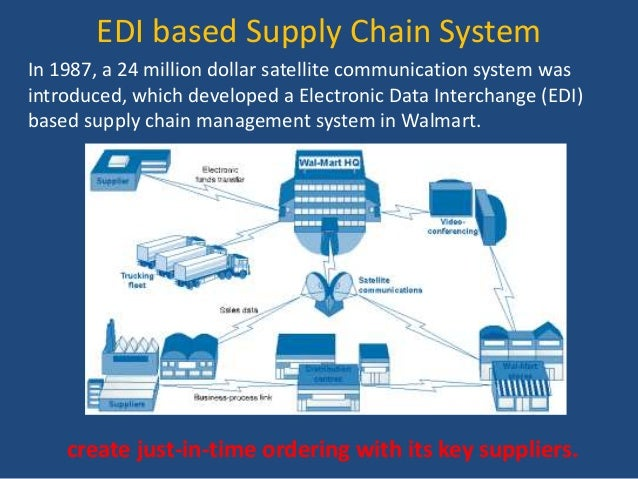 walmart edi Walmart believes that its business partners should all be using edi since it decreases human interaction and errors, eliminates costs of physical file storage, reduces management time, and reduces transaction time realized with edi.