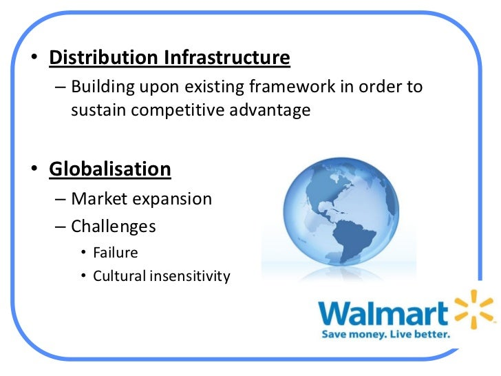 wal mart case study harvard business school After reaching the limits of its successful expansion in the united states in the early 1990s, walmart sought growth opportunities in markets abroad this case.