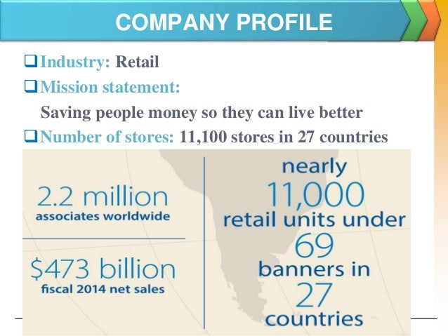 an introduction to walmart stores inc Walmart ppt 1 group 9  introductionwalmart store inc the largest retailer andthe largest company in  - walmart stores us sam's club walmart.