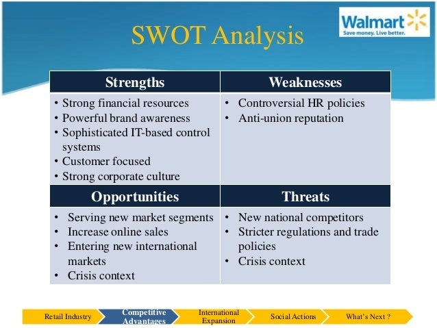 walmart team analysis Management and leadership of wal mart print reference this apa mla mla-7 harvard vancouver wikipedia can sometimes cause conflict however, wal-mart associates, managers, and leaders always seem to pull together as a team to serve the customer and each other four functions of management.