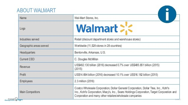 retail management tesco vs walmart How wal-mart lost its technology edge competitors such as target and tesco can match wal-mart in technological wal-mart's retail link system.