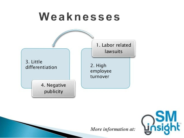 costco swot analysis 2012 It provides a strengths, weaknesses, opportunities, and threats (swot) analysis of costo's position, direction and business situations the contact information of costo is also given accession .